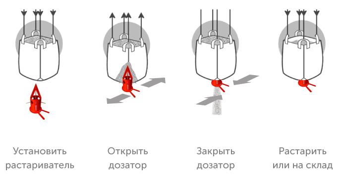 инструкция RR-08-08.jpg
